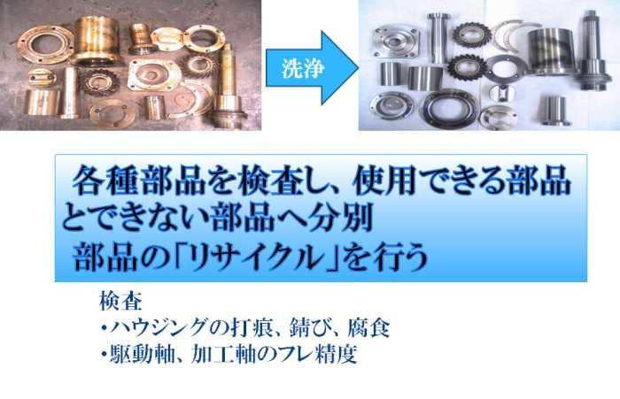 各種部品を検査し、使用できる部品とできない部品へ分別部品の「リサイクル」を行う